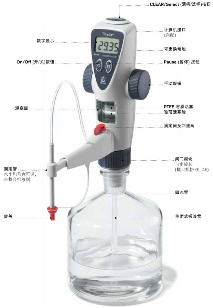 Brand/普兰德数字瓶口滴定器Titrette® 50ml,标准-普兰德Brand移液器